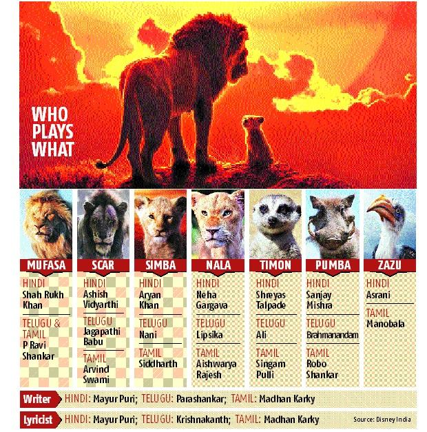 Disney India goes all out to serve 'The Lion King' with local flavours