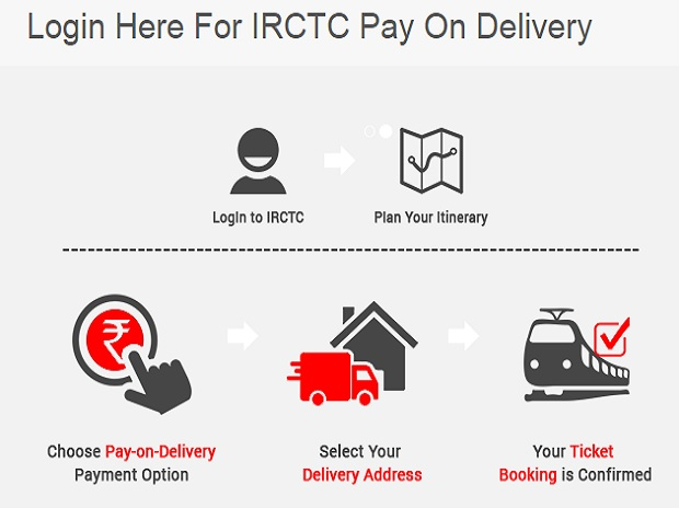 PHOTO: Screenshot from http://irctc.payondelivery.co.in