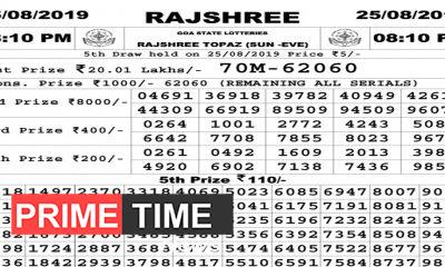 Rajshree Lottery Result 25.08.2019, 08.10 pm.