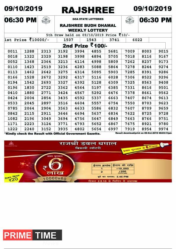 Rajshree Lottery Result 09.10.2019, 06.30 pm